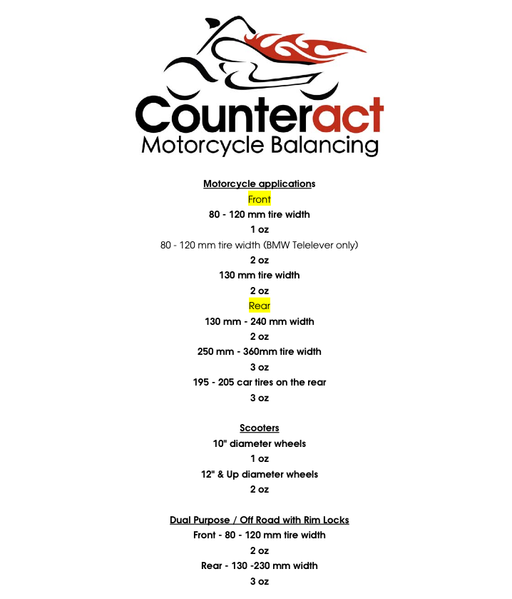 counteact-motorcycle-chart