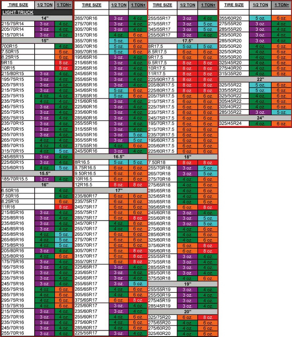 truck-tire-chart